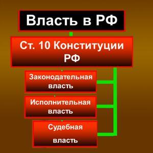 Органы власти Гусевского